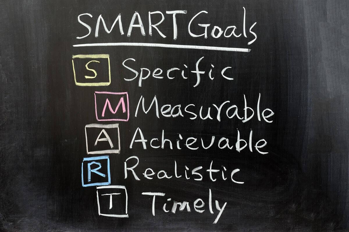 38-SMART goals